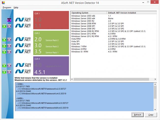 Actualizar el marco a la última versión. ¿Cuál es el framework .net ...